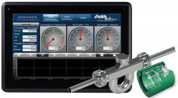 Insatech Performance Monitoring System
