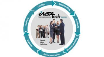 Insatech Pharma our way of working